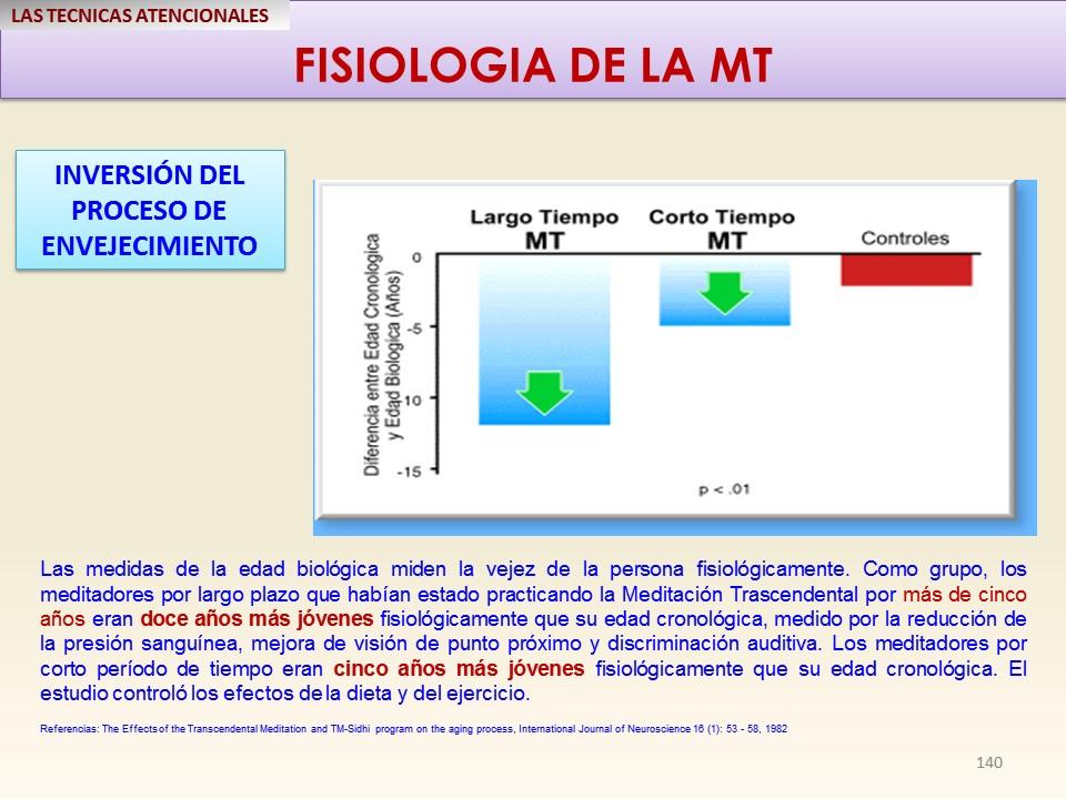 mt-inversion-envejecimiento