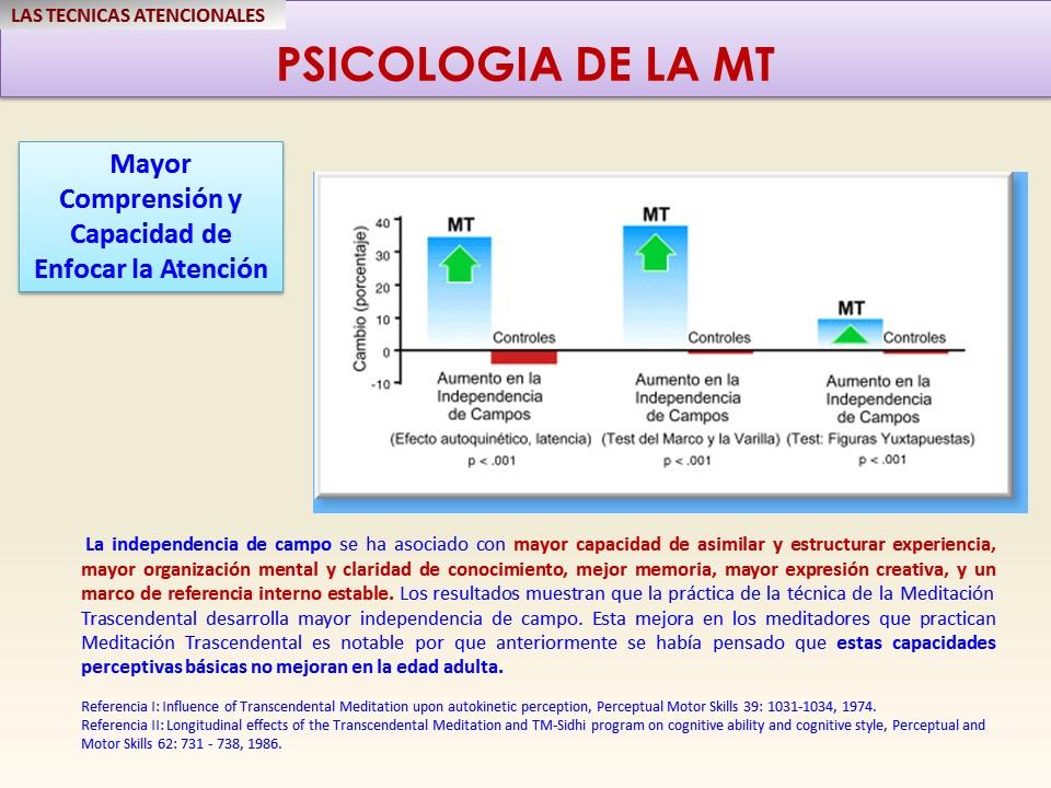 mt-mayor-comprension-y-capacidad-de-enfoque-de-la-atencion