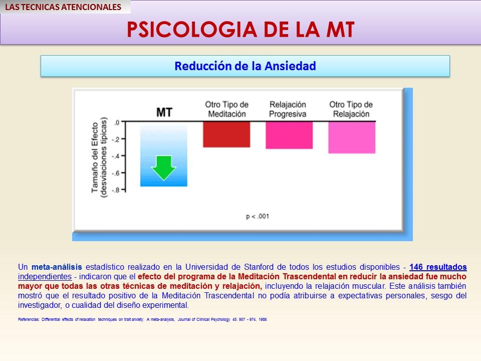 mt-reduccion-ansiedad